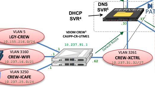multi-dhcp.png