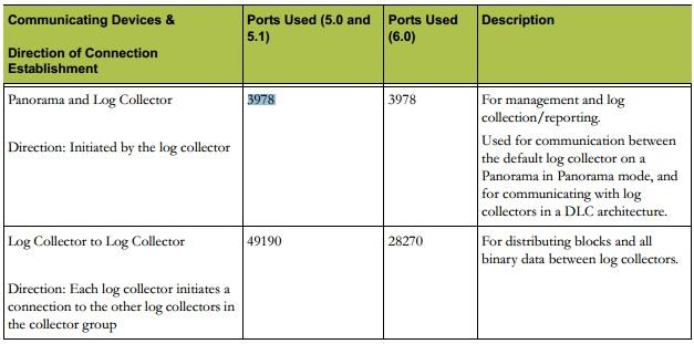 panorama-log-collector-port.jpg