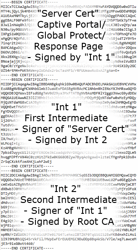 Cert_Chain_markup.png