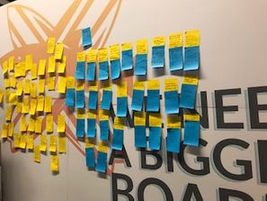 Picture of the question board with several blue and yellow post-it notes