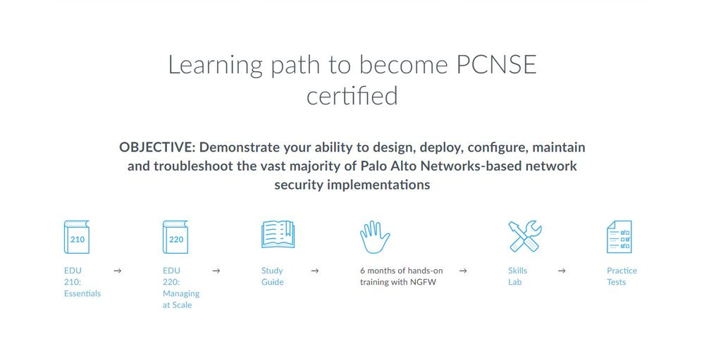 Learning Path - PCNSE.jpg