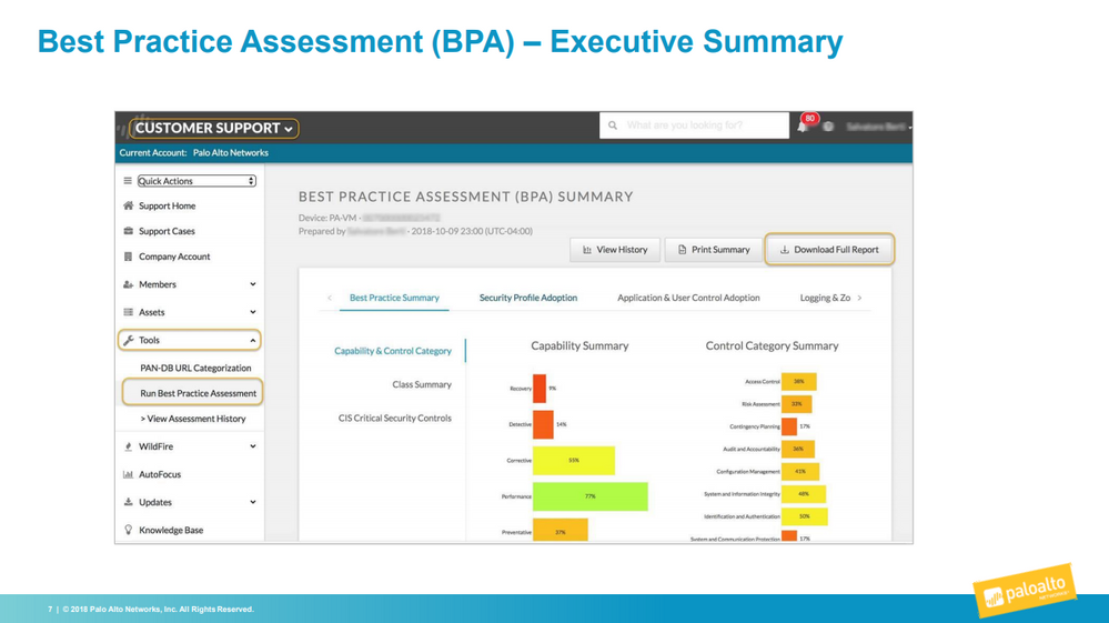 Graphic of Best Practice Assessment (BPA) Executive Summary