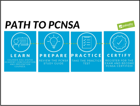 PAN_Certification PCNSA.png