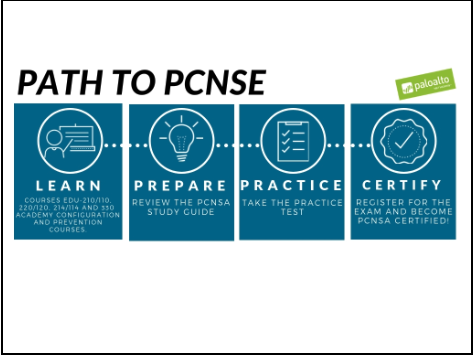 PAN_Certification PCNSE.png