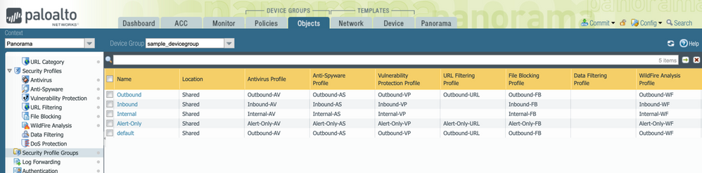 View of Security Profile groups.