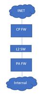 simplediagram.png