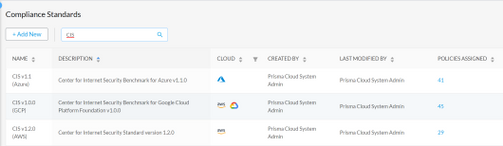 Prisma Cloud, CIS, GCP, and AWS