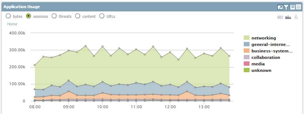 open-sessions-app-usage.PNG