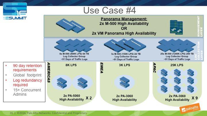 Use Case 4